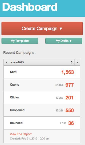 Killer email click-through rates